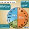 Tecnologia aliada à saúde financeira